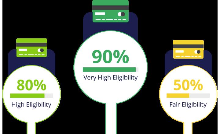 eligibility-img