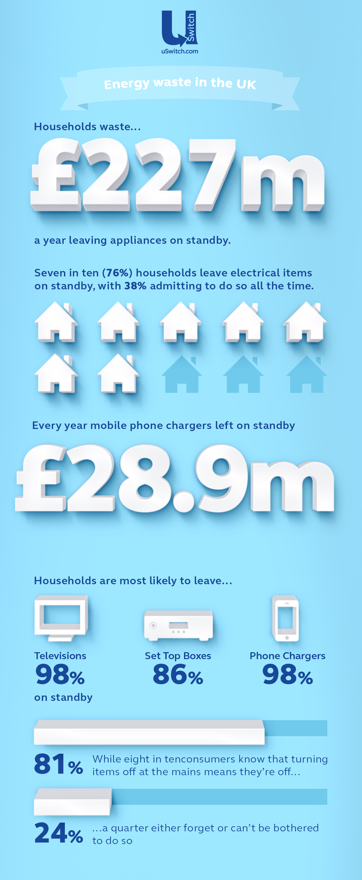 Energy-Waste-in-the-UK (1)