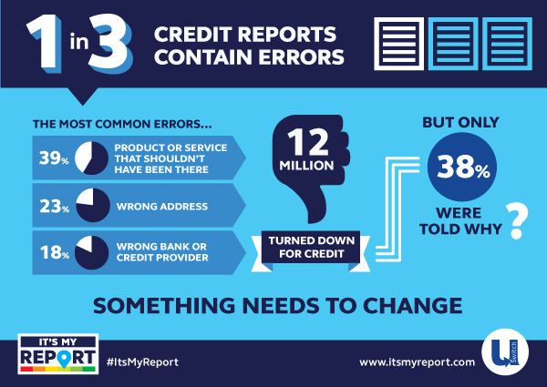One in three errors