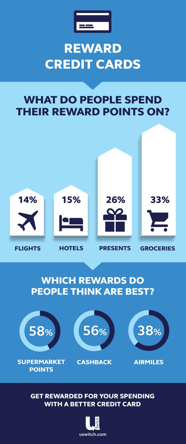 RewardCards_Infographic