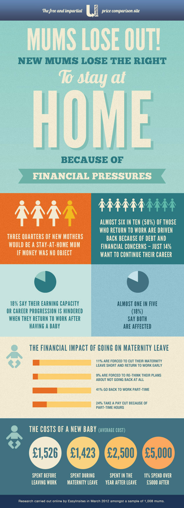 new mums forced to cut maternity leave short blog mums at home infographic