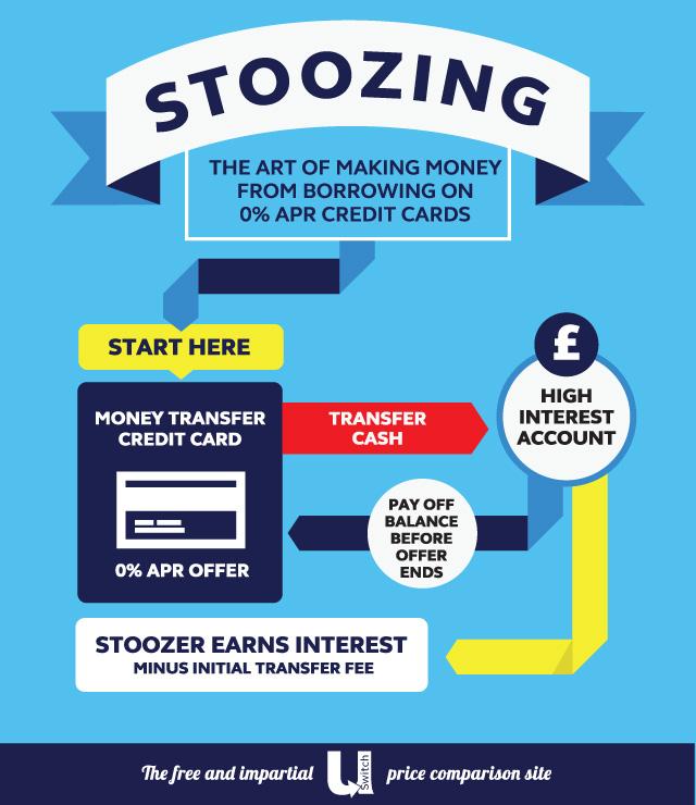 Stoozing_infographic_640